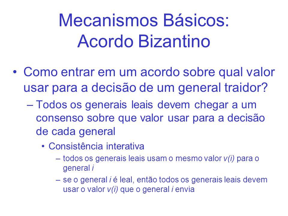 Mecanismos Básicos: Acordo Bizantino Como entrar em um acordo sobre qual valor usar para a decisão de um general traidor? –Todos os generais leais dev