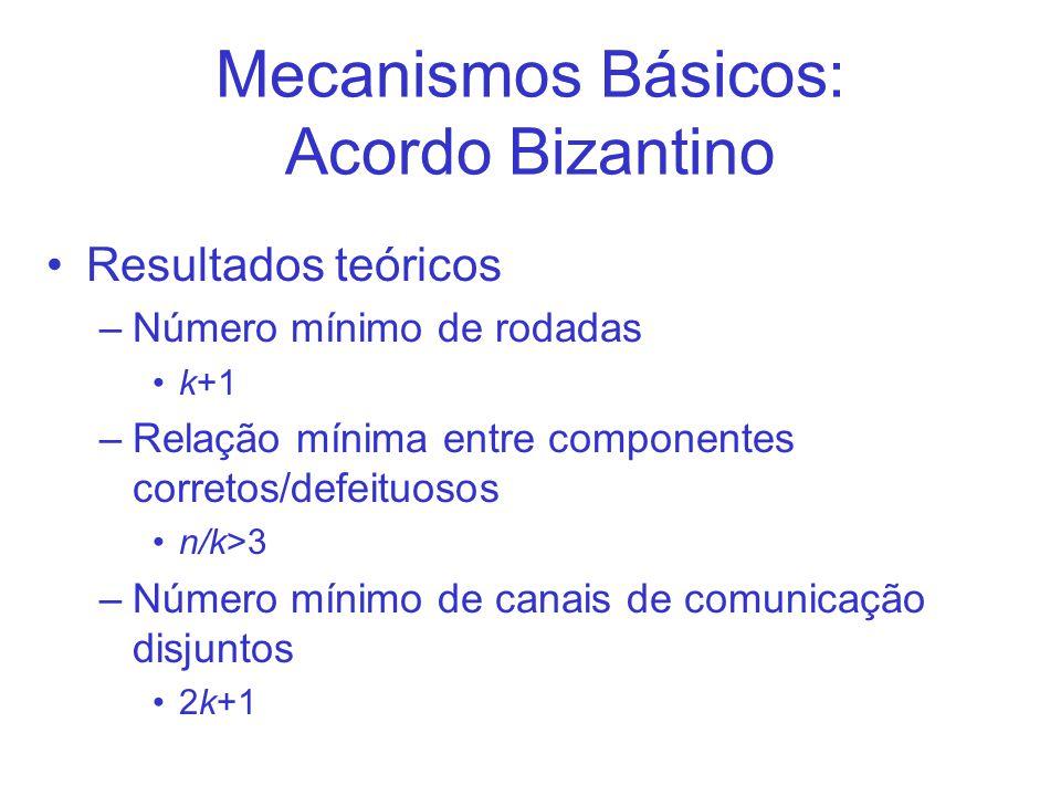 Mecanismos Básicos: Acordo Bizantino Resultados teóricos –Número mínimo de rodadas k+1 –Relação mínima entre componentes corretos/defeituosos n/k>3 –Número mínimo de canais de comunicação disjuntos 2k+1