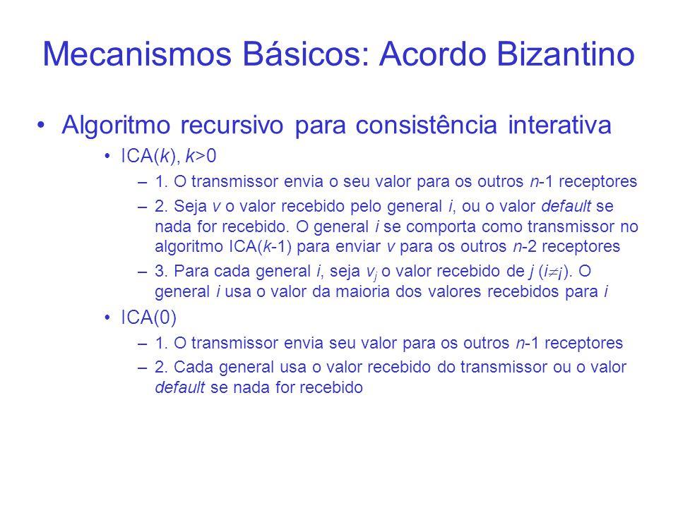 Mecanismos Básicos: Acordo Bizantino Algoritmo recursivo para consistência interativa ICA(k), k>0 –1. O transmissor envia o seu valor para os outros n