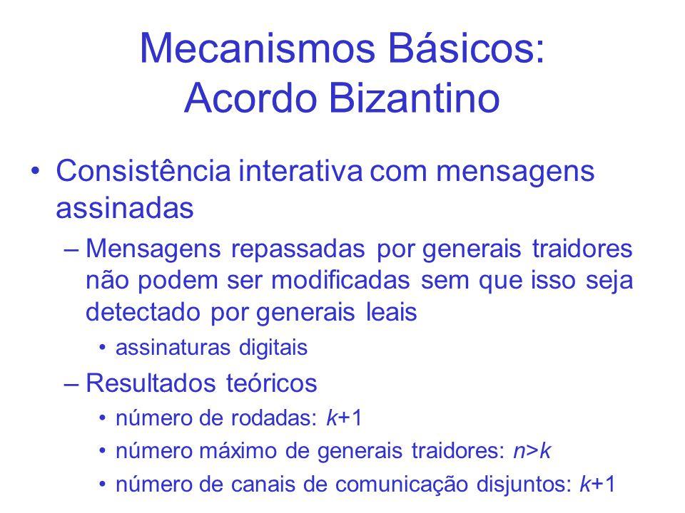Mecanismos Básicos: Acordo Bizantino Consistência interativa com mensagens assinadas –Mensagens repassadas por generais traidores não podem ser modificadas sem que isso seja detectado por generais leais assinaturas digitais –Resultados teóricos número de rodadas: k+1 número máximo de generais traidores: n>k número de canais de comunicação disjuntos: k+1