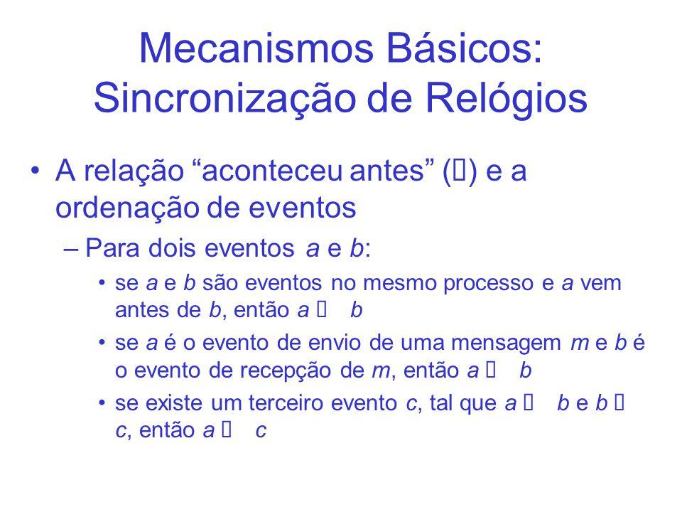 Mecanismos Básicos: Sincronização de Relógios A relação aconteceu antes (Ô) e a ordenação de eventos –Para dois eventos a e b: se a e b são eventos no mesmo processo e a vem antes de b, então a Ô b se a é o evento de envio de uma mensagem m e b é o evento de recepção de m, então a Ô b se existe um terceiro evento c, tal que a Ô b e b Ô c, então a Ô c