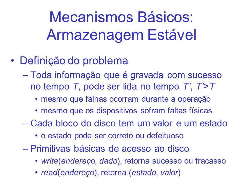 Mecanismos Básicos: Armazenagem Estável Definição do problema –Toda informação que é gravada com sucesso no tempo T, pode ser lida no tempo T, T>T mes