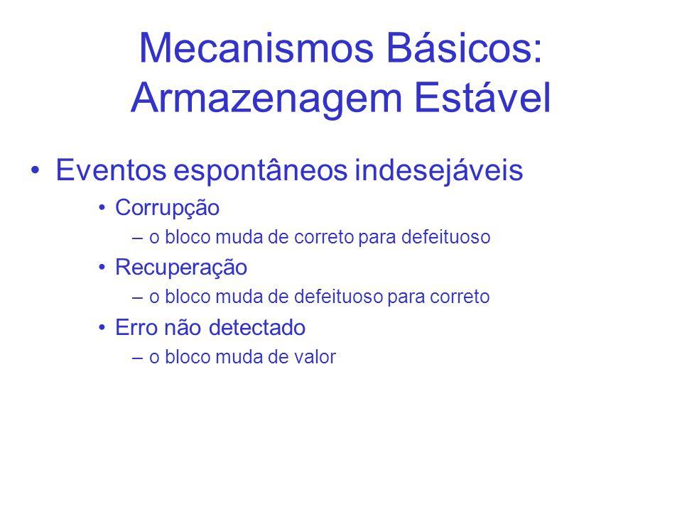 Mecanismos Básicos: Armazenagem Estável Eventos espontâneos indesejáveis Corrupção –o bloco muda de correto para defeituoso Recuperação –o bloco muda de defeituoso para correto Erro não detectado –o bloco muda de valor