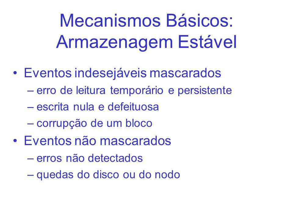 Mecanismos Básicos: Armazenagem Estável Eventos indesejáveis mascarados –erro de leitura temporário e persistente –escrita nula e defeituosa –corrupção de um bloco Eventos não mascarados –erros não detectados –quedas do disco ou do nodo