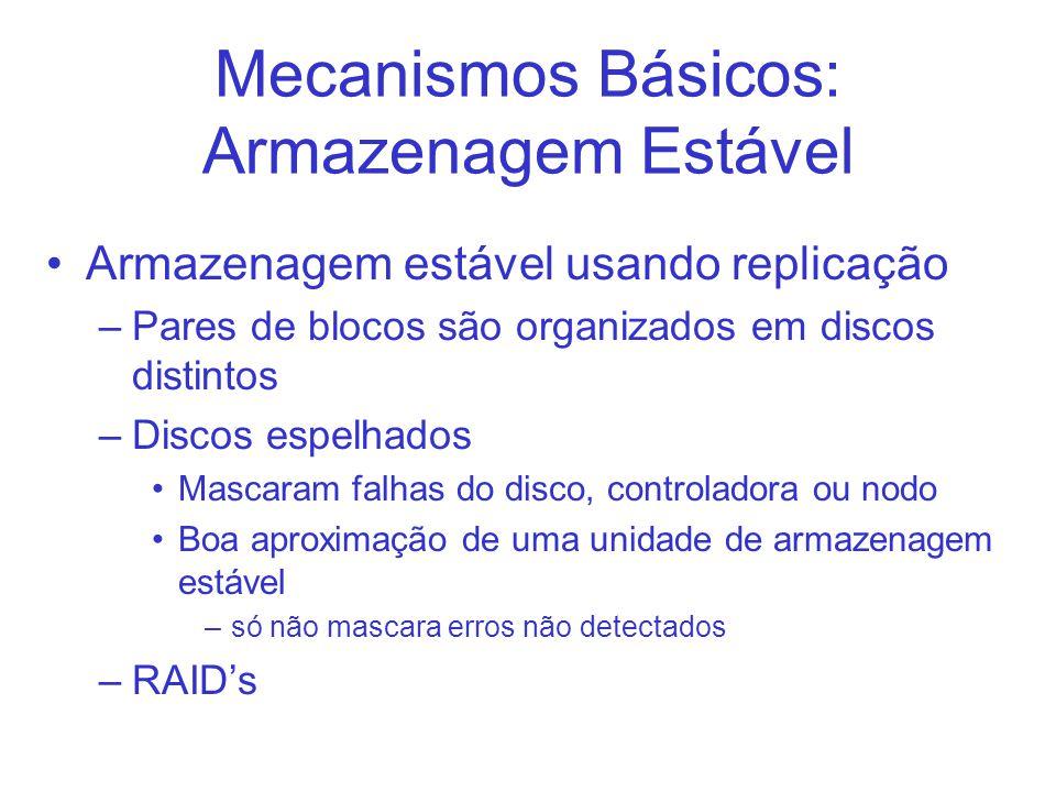 Mecanismos Básicos: Armazenagem Estável Armazenagem estável usando replicação –Pares de blocos são organizados em discos distintos –Discos espelhados Mascaram falhas do disco, controladora ou nodo Boa aproximação de uma unidade de armazenagem estável –só não mascara erros não detectados –RAIDs