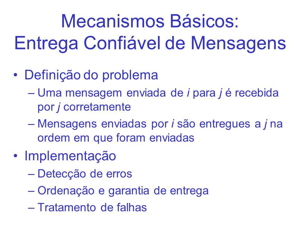 Mecanismos Básicos: Entrega Confiável de Mensagens Definição do problema –Uma mensagem enviada de i para j é recebida por j corretamente –Mensagens en
