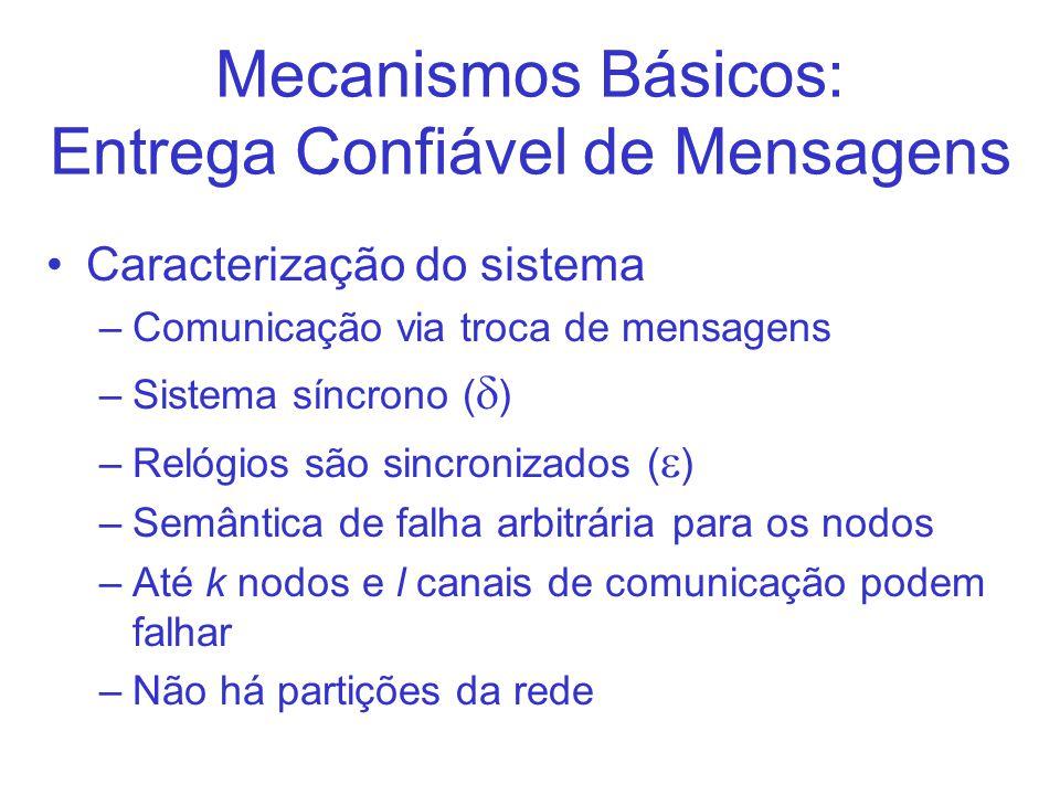 Mecanismos Básicos: Entrega Confiável de Mensagens Caracterização do sistema –Comunicação via troca de mensagens –Sistema síncrono ( ) –Relógios são s