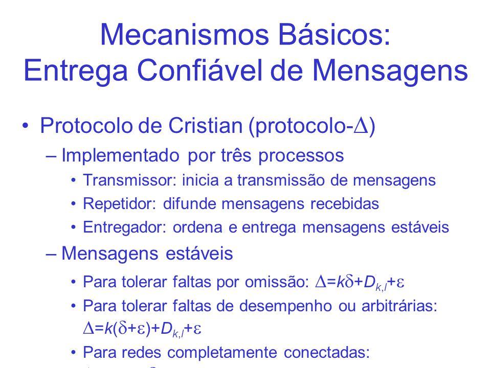 Mecanismos Básicos: Entrega Confiável de Mensagens Protocolo de Cristian (protocolo- ) –Implementado por três processos Transmissor: inicia a transmissão de mensagens Repetidor: difunde mensagens recebidas Entregador: ordena e entrega mensagens estáveis –Mensagens estáveis Para tolerar faltas por omissão: =k +D k,l + Para tolerar faltas de desempenho ou arbitrárias: =k( + )+D k,l + Para redes completamente conectadas: =(k+1)( + )