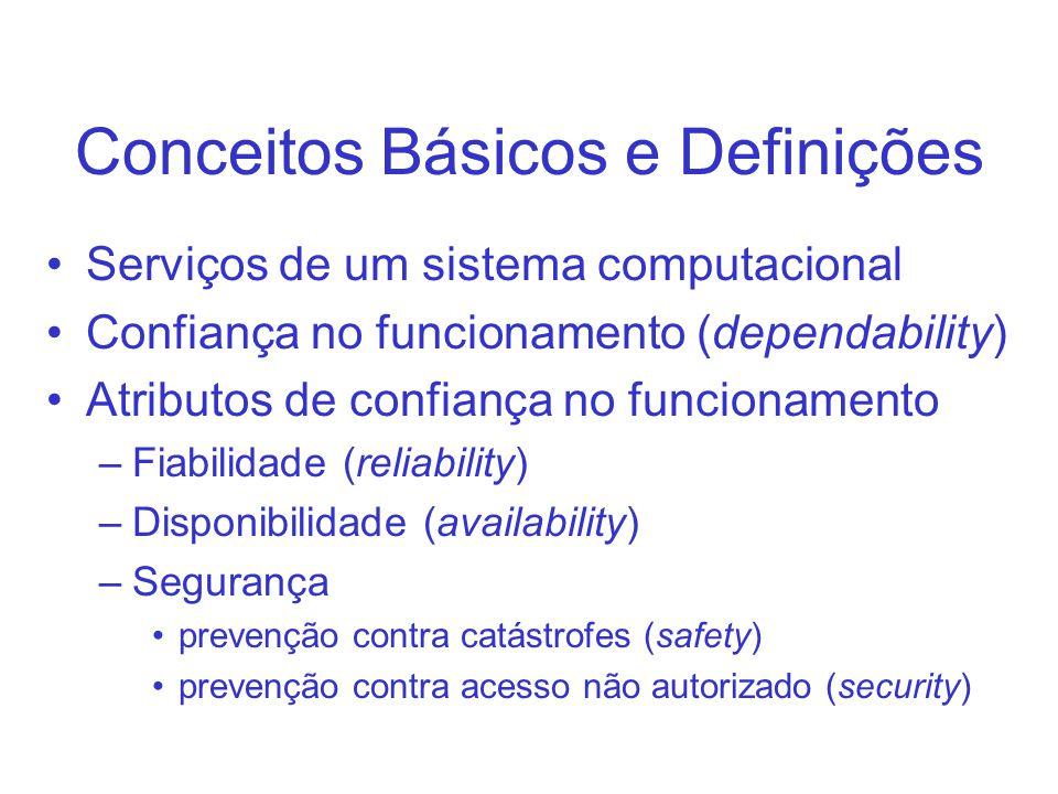 Conceitos Básicos e Definições Serviços de um sistema computacional Confiança no funcionamento (dependability) Atributos de confiança no funcionamento