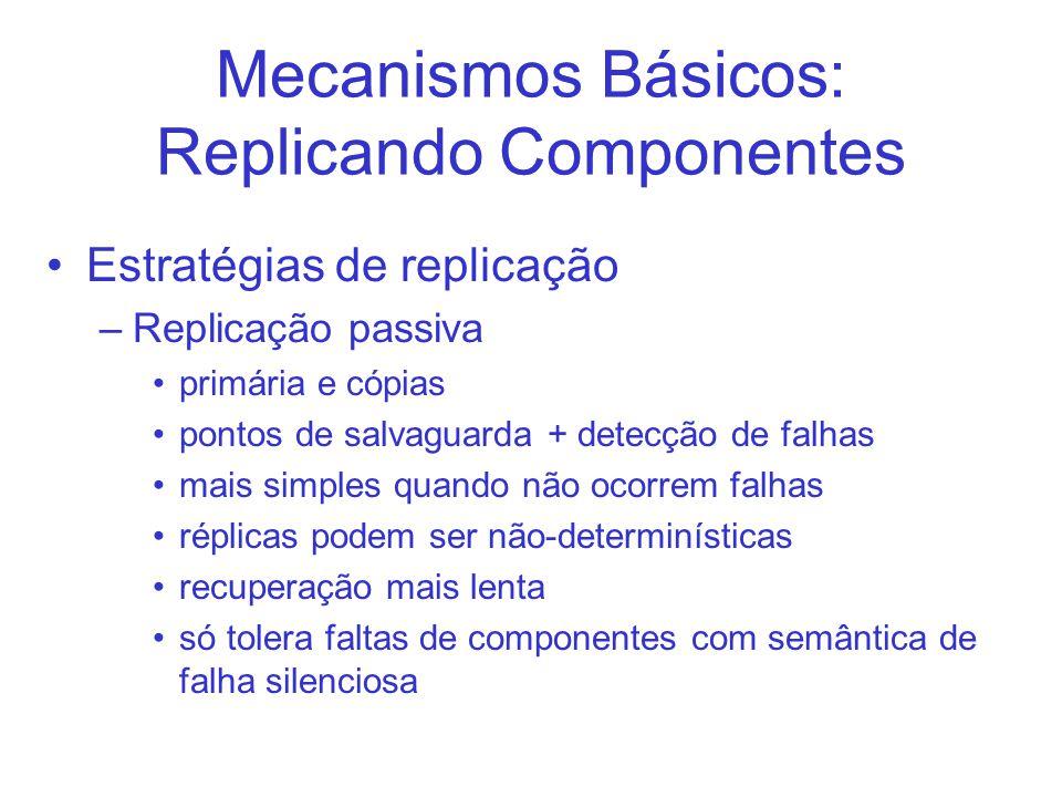 Mecanismos Básicos: Replicando Componentes Estratégias de replicação –Replicação passiva primária e cópias pontos de salvaguarda + detecção de falhas