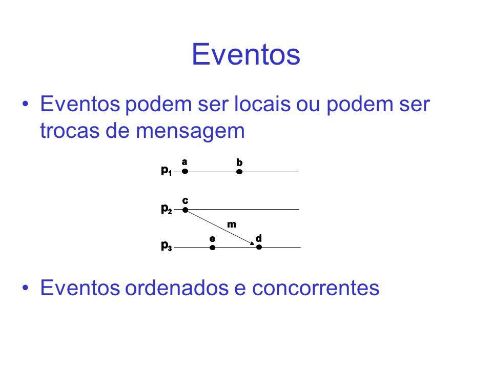 Eventos Eventos podem ser locais ou podem ser trocas de mensagem Eventos ordenados e concorrentes