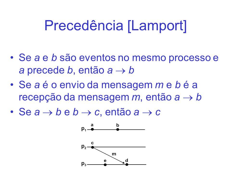 Precedência [Lamport] Se a e b são eventos no mesmo processo e a precede b, então a b Se a é o envio da mensagem m e b é a recepção da mensagem m, ent