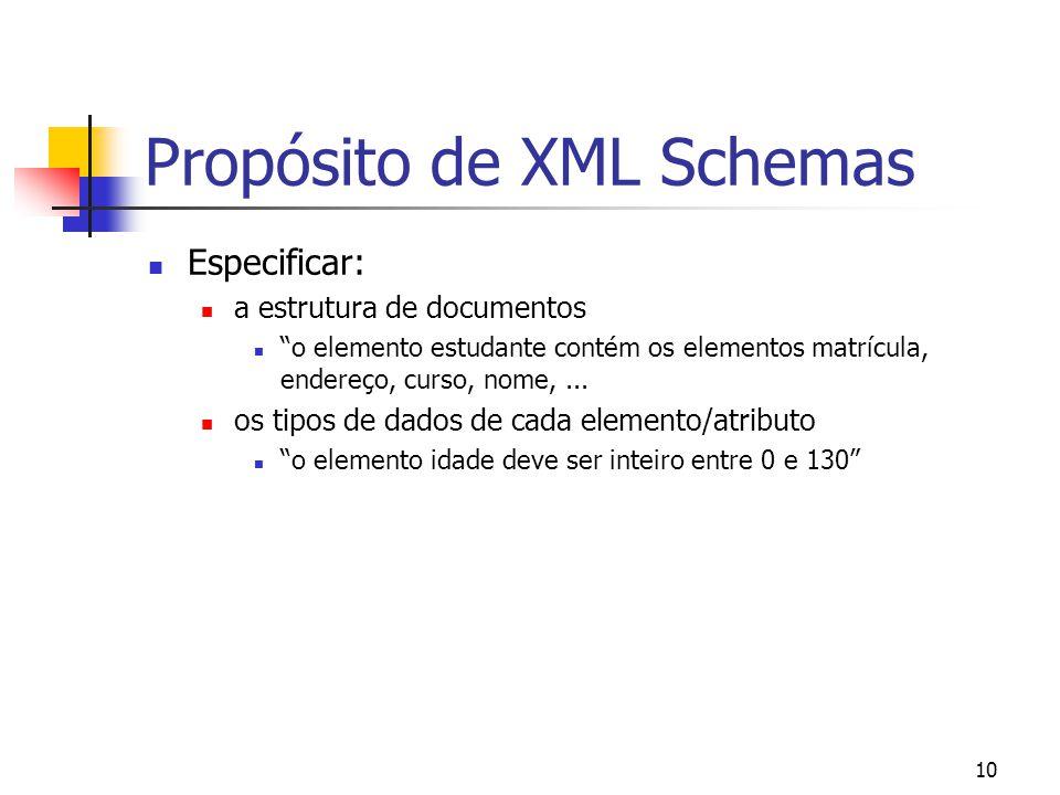 10 Propósito de XML Schemas Especificar: a estrutura de documentos o elemento estudante contém os elementos matrícula, endereço, curso, nome,...
