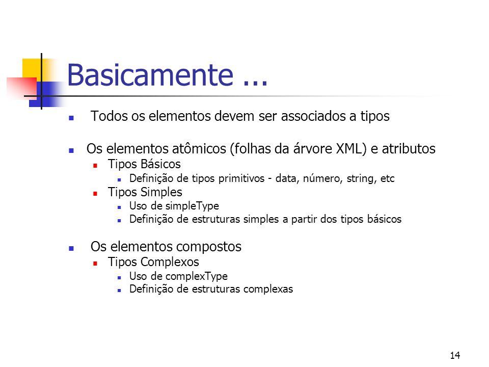 14 Basicamente... Todos os elementos devem ser associados a tipos Os elementos atômicos (folhas da árvore XML) e atributos Tipos Básicos Definição de