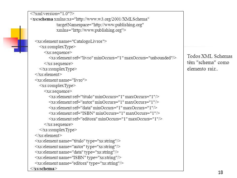 18 <xs:schema xmlns:xs= http://www.w3.org/2001/XMLSchema targetNamespace= http://www.publishing.org xmlns= http://www.publishing.org> Todos XML Schemas têm schema como elemento raiz..