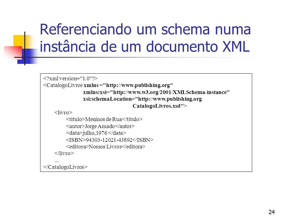 24 Referenciando um schema numa instância de um documento XML <CatalogoLivros xmlns = http://www.publishing.org xmlns:xsi= http://www.w3.org/2001/XMLSchema-instance xsi:schemaLocation= http://www.publishing.org CatalogoLivros.xsd > Meninos de Rua Jorge Amado julho,1976 94303-12021-43892 Nossos Livros...