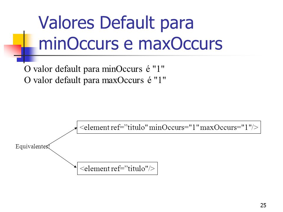 25 Valores Default para minOccurs e maxOccurs O valor default para minOccurs é