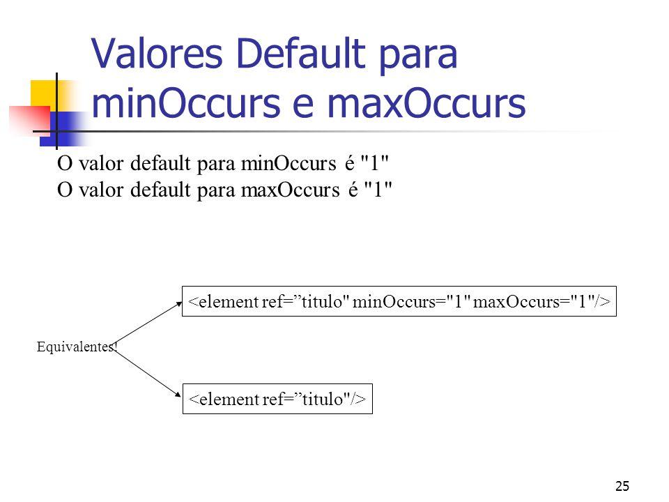 25 Valores Default para minOccurs e maxOccurs O valor default para minOccurs é 1 O valor default para maxOccurs é 1 Equivalentes!