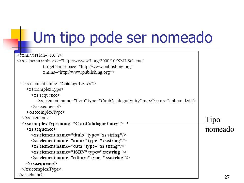 27 Um tipo pode ser nomeado <xs:schema xmlns:xs= http://www.w3.org/2000/10/XMLSchema targetNamespace= http://www.publishing.org xmlns= http://www.publishing.org> Tipo nomeado