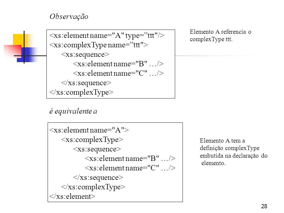 28 Observação é equivalente a Elemento A referencia o complexType ttt. Elemento A tem a definição complexType embutida na declaração do elemento.
