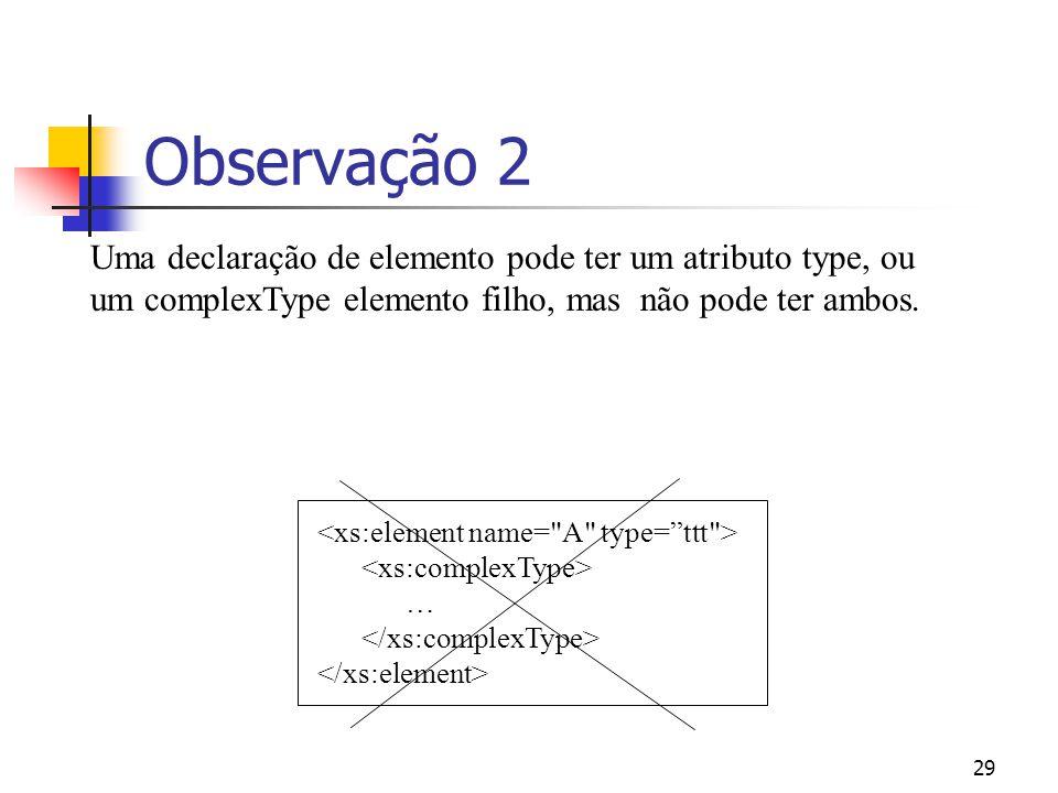 29 Observação 2 Uma declaração de elemento pode ter um atributo type, ou um complexType elemento filho, mas não pode ter ambos. …