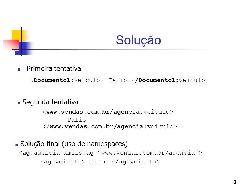 3 Solução Primeira tentativa Palio Segunda tentativa Palio Solução final (uso de namespaces) Palio