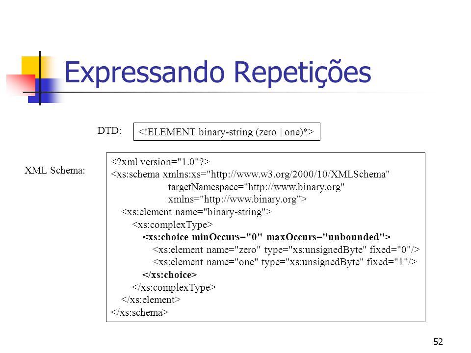 52 Expressando Repetições <xs:schema xmlns:xs= http://www.w3.org/2000/10/XMLSchema targetNamespace= http://www.binary.org xmlns= http://www.binary.org> DTD: XML Schema: