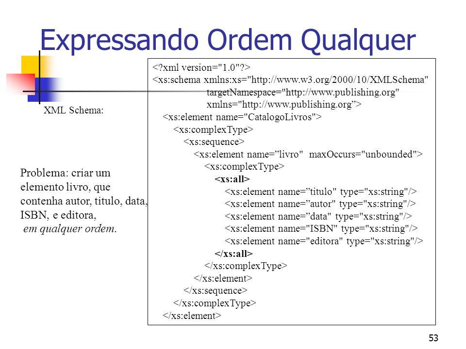 53 Expressando Ordem Qualquer <xs:schema xmlns:xs= http://www.w3.org/2000/10/XMLSchema targetNamespace= http://www.publishing.org xmlns= http://www.publishing.org> XML Schema: Problema: criar um elemento livro, que contenha autor, titulo, data, ISBN, e editora, em qualquer ordem.