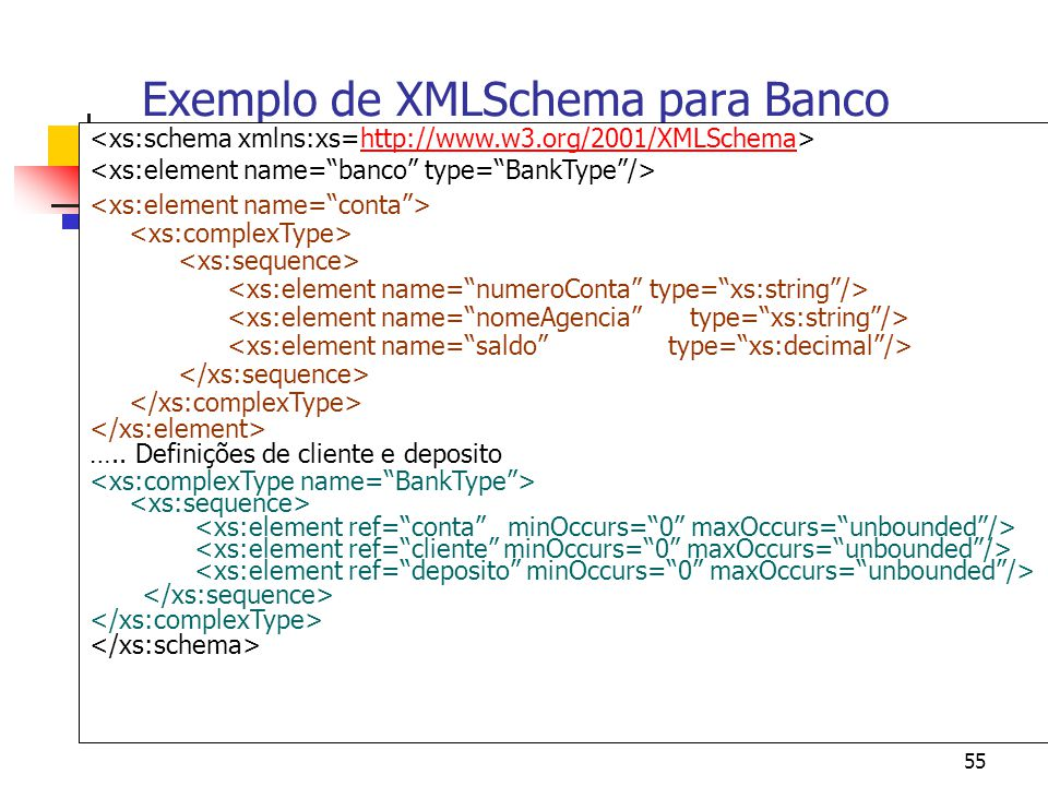 55 Exemplo de XMLSchema para Banco http://www.w3.org/2001/XMLSchema ….. Definições de cliente e deposito