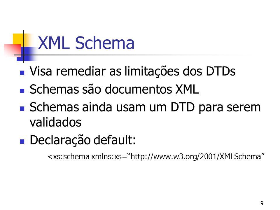 9 Visa remediar as limitações dos DTDs Schemas são documentos XML Schemas ainda usam um DTD para serem validados Declaração default: <xs:schema xmlns:xs=http://www.w3.org/2001/XMLSchema