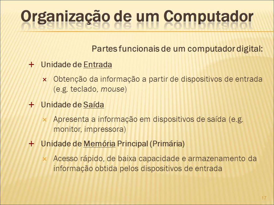 Partes funcionais de um computador digital: Unidade de Entrada Obtenção da informação a partir de dispositivos de entrada (e.g.