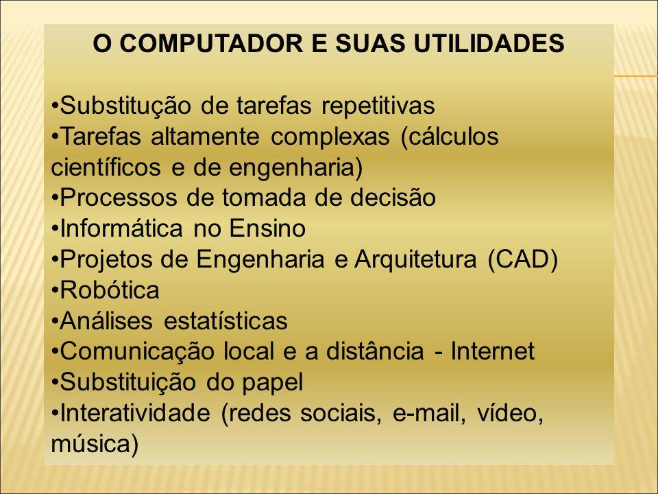 Componentes de um Sistema Computacional Peopleware Componente humana de um sistema de computação, i.e.