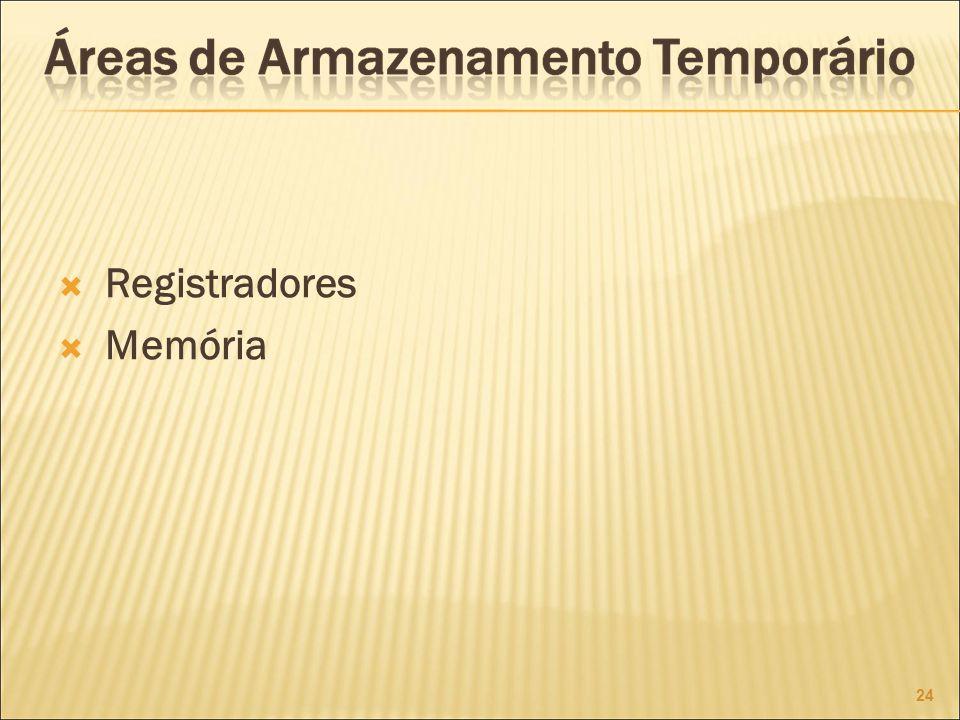 Registradores Memória 24
