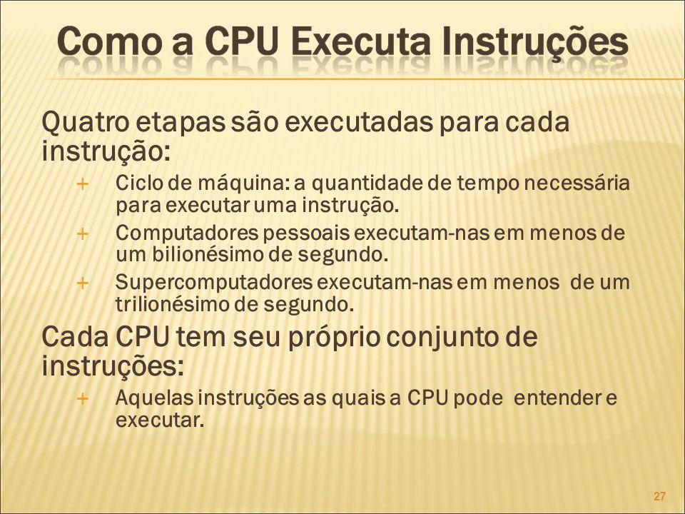 Quatro etapas são executadas para cada instrução: Ciclo de máquina: a quantidade de tempo necessária para executar uma instrução.