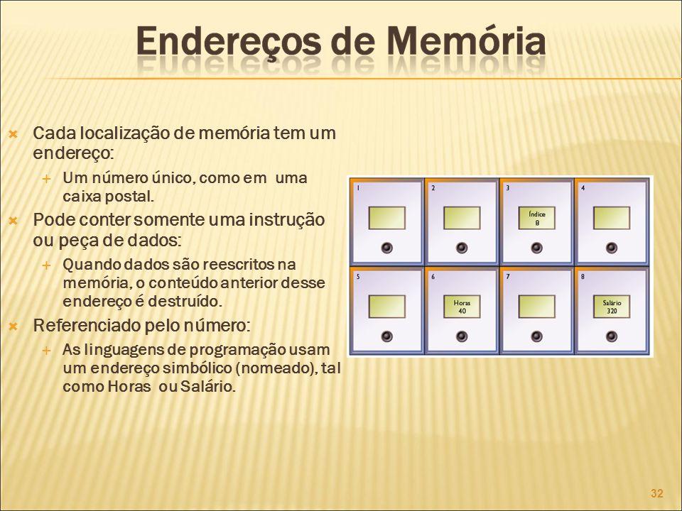 Cada localização de memória tem um endereço: Um número único, como em uma caixa postal.
