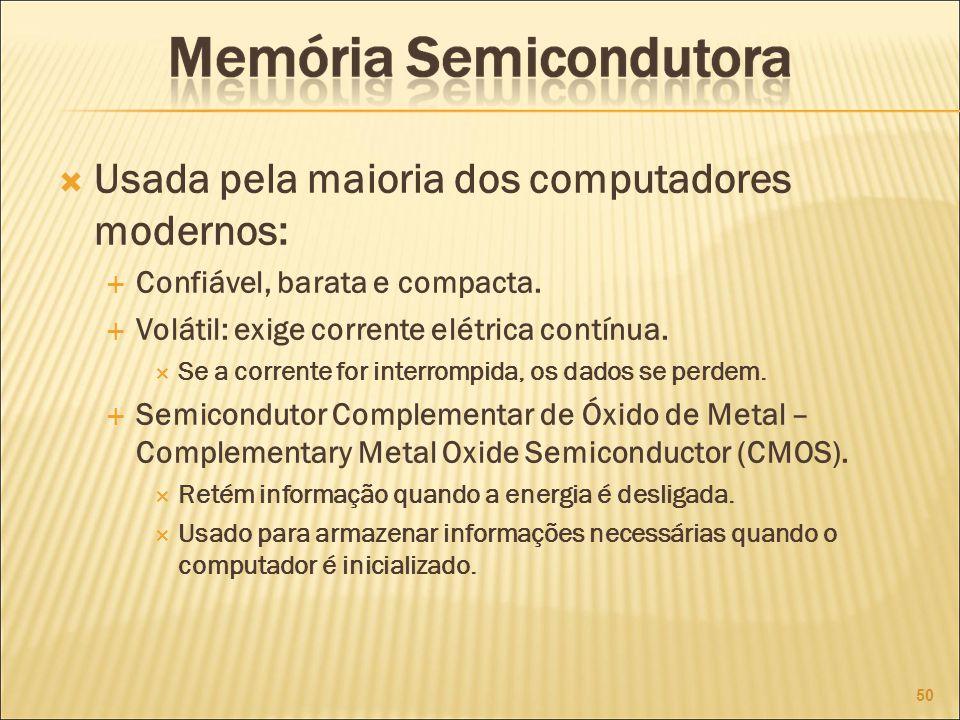 Usada pela maioria dos computadores modernos: Confiável, barata e compacta.