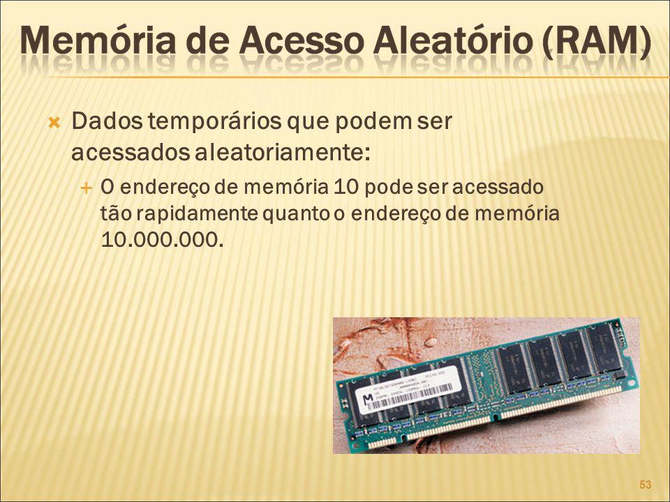 Dados temporários que podem ser acessados aleatoriamente: O endereço de memória 10 pode ser acessado tão rapidamente quanto o endereço de memória 10.000.000.