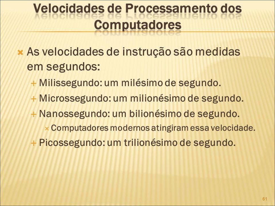 As velocidades de instrução são medidas em segundos: Milissegundo: um milésimo de segundo.