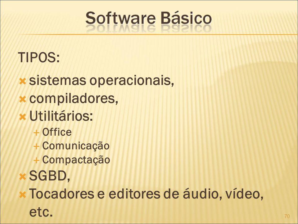 TIPOS: sistemas operacionais, compiladores, Utilitários: Office Comunicação Compactação SGBD, Tocadores e editores de áudio, vídeo, etc.
