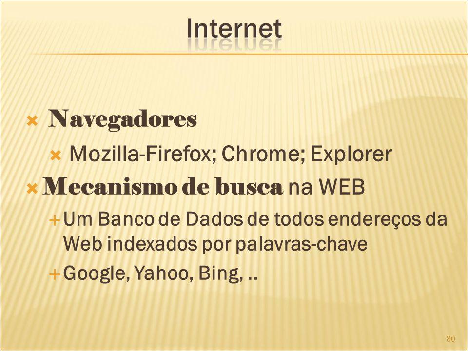 Navegadores Mozilla-Firefox; Chrome; Explorer Mecanismo de busca na WEB Um Banco de Dados de todos endereços da Web indexados por palavras-chave Google, Yahoo, Bing,..