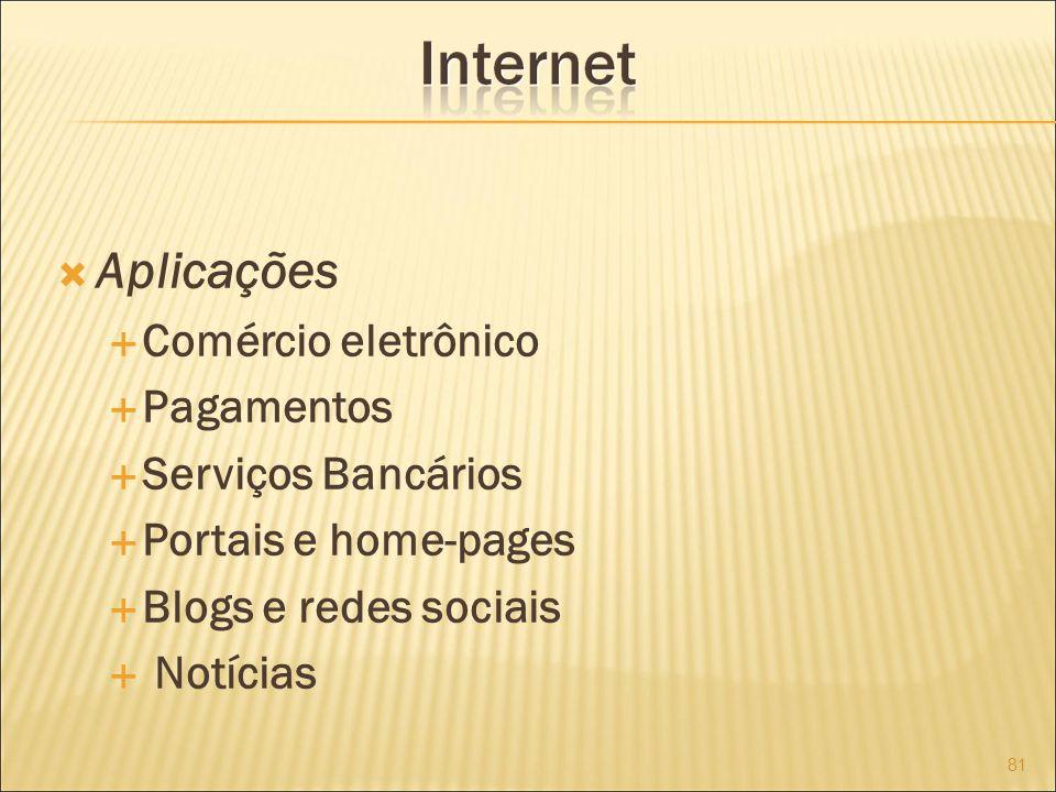 Aplicações Comércio eletrônico Pagamentos Serviços Bancários Portais e home-pages Blogs e redes sociais Notícias 81