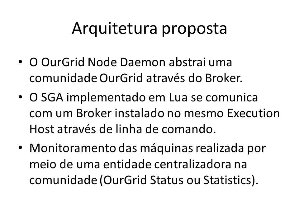O OurGrid Node Daemon abstrai uma comunidade OurGrid através do Broker.