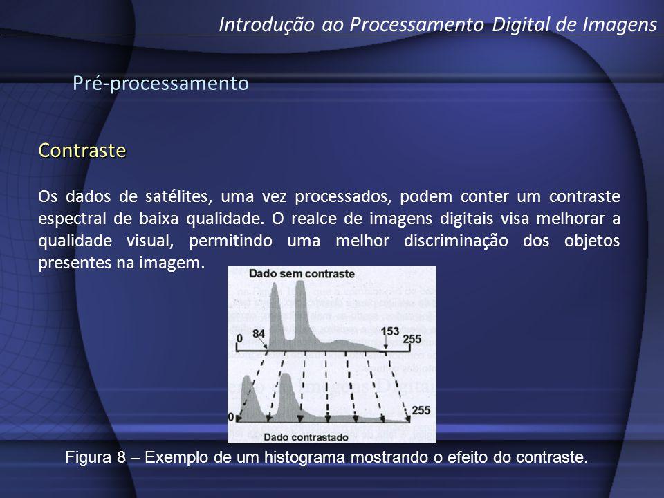 Contraste Os dados de satélites, uma vez processados, podem conter um contraste espectral de baixa qualidade. O realce de imagens digitais visa melhor