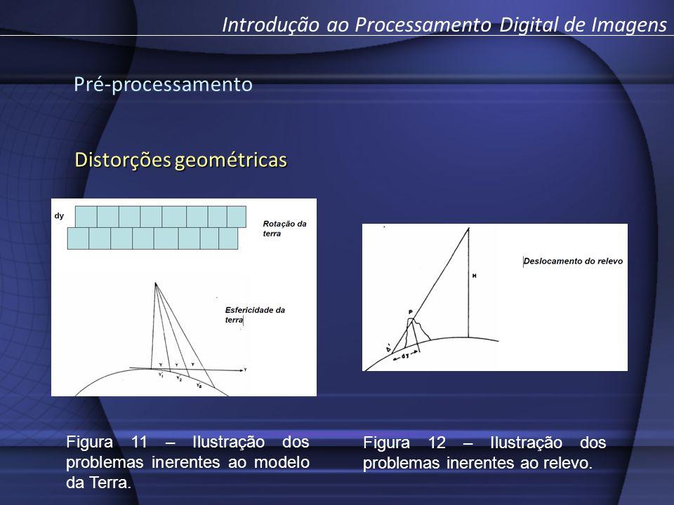 Pré-processamento Introdução ao Processamento Digital de Imagens Distorções geométricas Figura 11 – Ilustração dos problemas inerentes ao modelo da Terra.