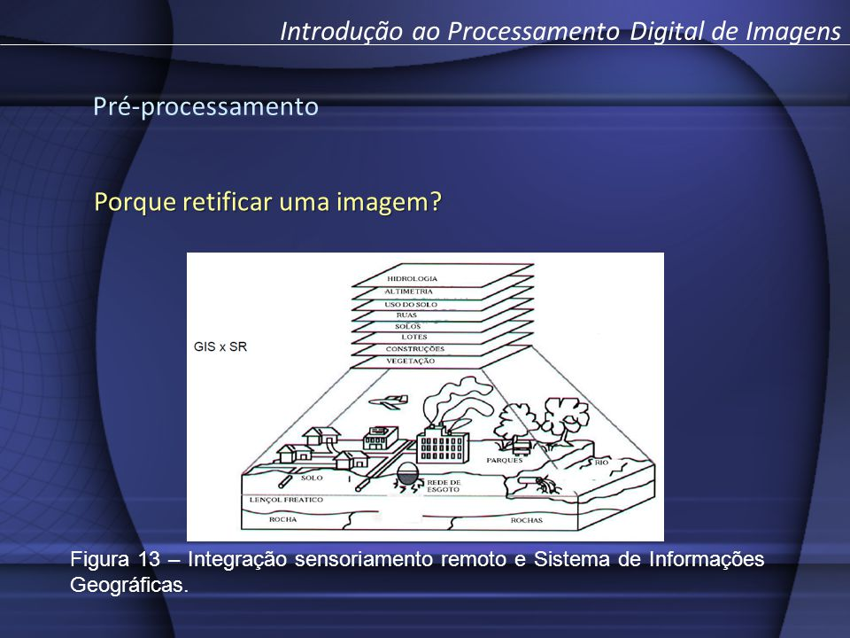 Pré-processamento Introdução ao Processamento Digital de Imagens Porque retificar uma imagem? Figura 13 – Integração sensoriamento remoto e Sistema de