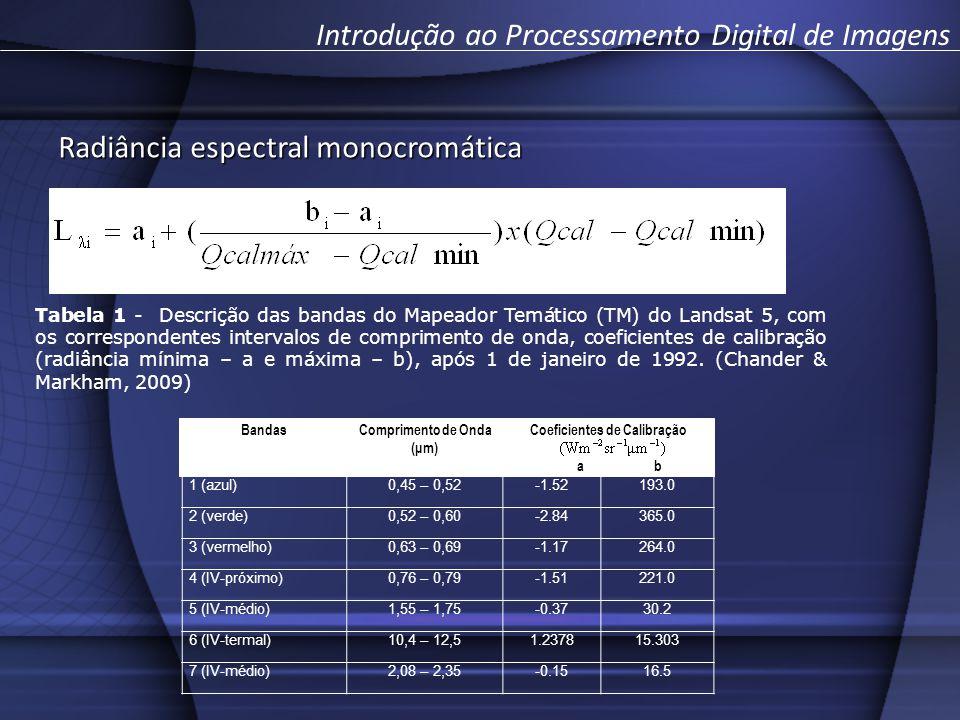 Introdução ao Processamento Digital de Imagens BandasComprimento de Onda (μm) Coeficientes de Calibração a b 1 (azul)0,45 – 0,52-1.52193.0 2 (verde)0,52 – 0,60-2.84365.0 3 (vermelho)0,63 – 0,69-1.17264.0 4 (IV-próximo)0,76 – 0,79-1.51221.0 5 (IV-médio)1,55 – 1,75-0.3730.2 6 (IV-termal)10,4 – 12,51.237815.303 7 (IV-médio)2,08 – 2,35-0.1516.5 Radiância espectral monocromática Tabela 1 - Descrição das bandas do Mapeador Temático (TM) do Landsat 5, com os correspondentes intervalos de comprimento de onda, coeficientes de calibração (radiância mínima – a e máxima – b), após 1 de janeiro de 1992.