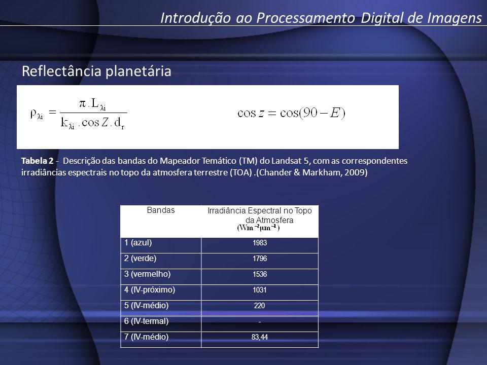 Introdução ao Processamento Digital de Imagens BandasIrradiância Espectral no Topo da Atmosfera 1 (azul) 1983 2 (verde) 1796 3 (vermelho) 1536 4 (IV-próximo) 1031 5 (IV-médio) 220 6 (IV-termal) - 7 (IV-médio) 83,44 Reflectância planetária Tabela 2 - Descrição das bandas do Mapeador Temático (TM) do Landsat 5, com as correspondentes irradiâncias espectrais no topo da atmosfera terrestre (TOA).(Chander & Markham, 2009)