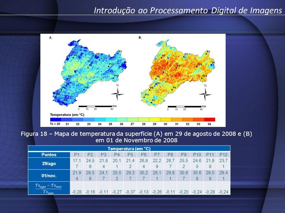 Temperatura (em °C) PontosP1P2P3P4P5P6P7P8P9P10P11P12 29/ago 17,1 7 24,5 6 21,8 4 20,1 1 21,4 2 26,8 4 22,2 9 26,7 7 25,5 2 24,6 5 21,8 8 23,7 1 01/nov.