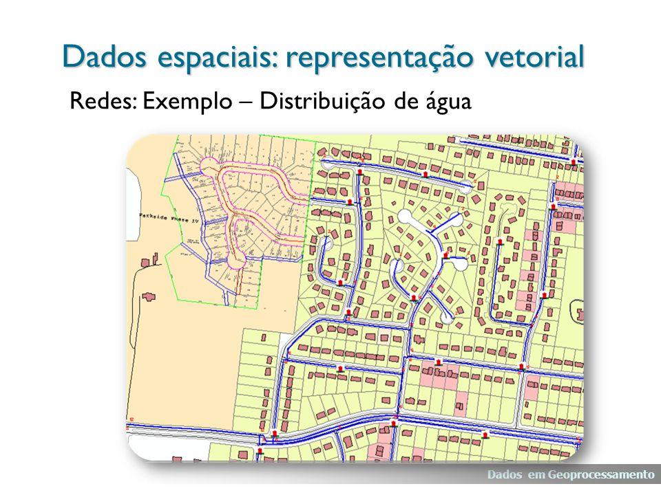 Dados Cadastrais: objeto geográficoatributos representações Cada um de seus elementos é um objeto geográfico, que possui atributos e pode estar associado a várias representações gráficas (pontos, linhas ou polígonos); Os atributos estão armazenados num sistema gerenciador de banco de dados.