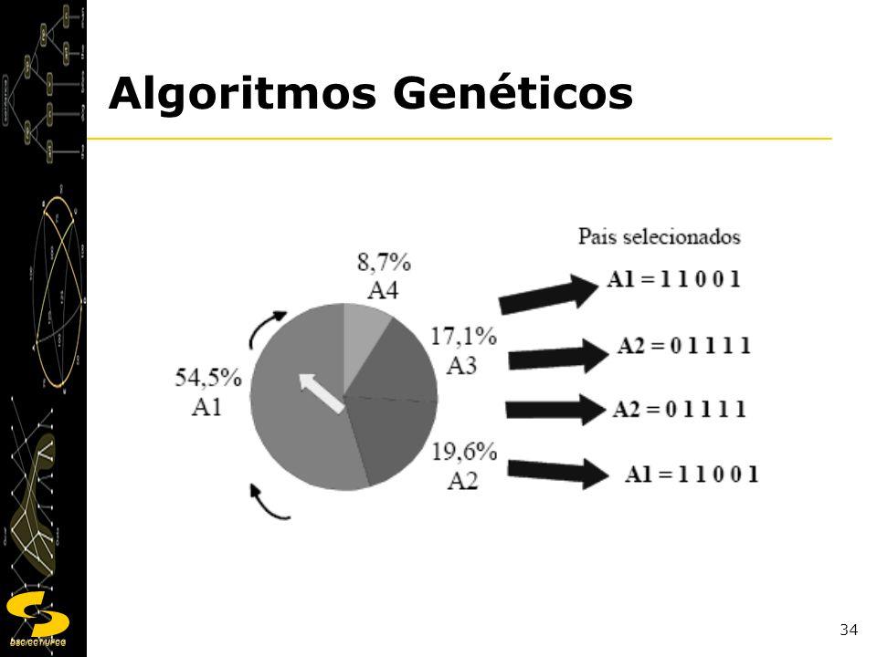 DSC/CCT/UFCG 34 Algoritmos Genéticos
